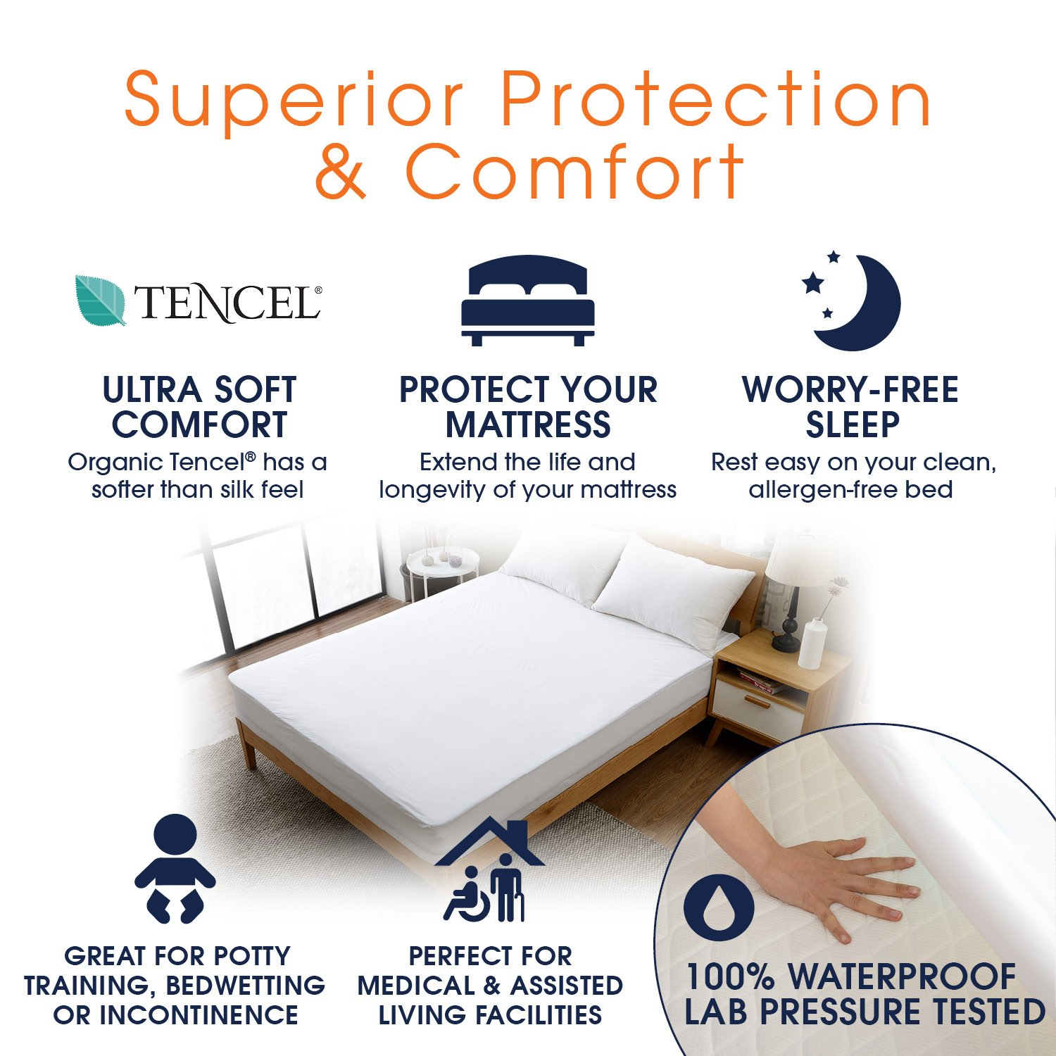 Ultra Soft Tencel Air Flow Luxury Mattress Cover Cheer Collection Quiet Breathable 100/% Waterproof Full Mattress Protector