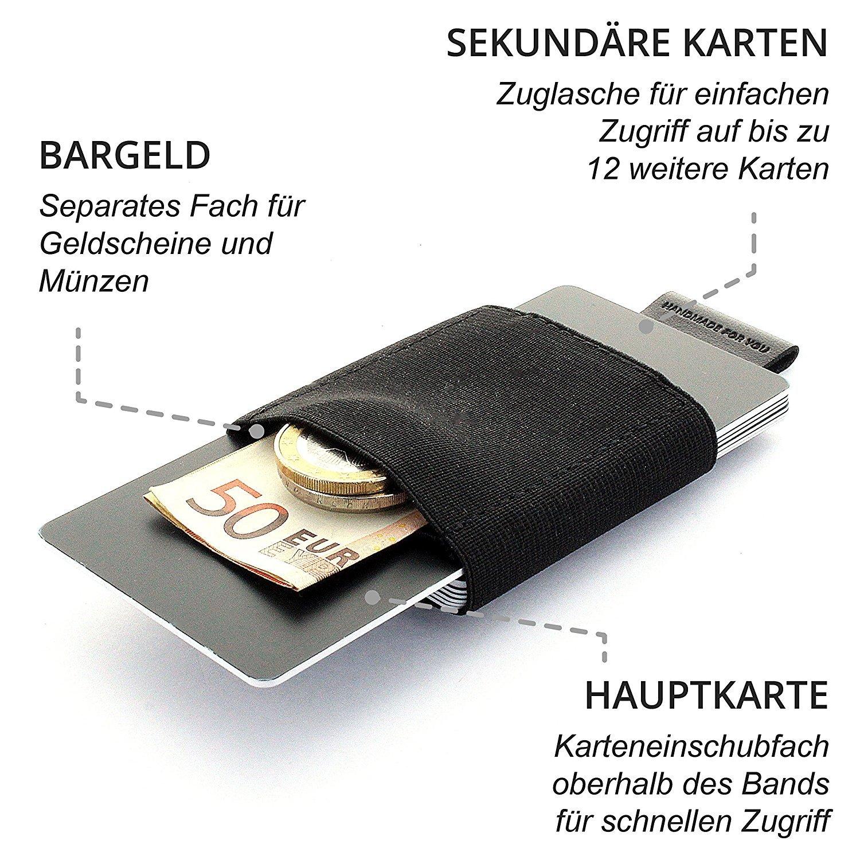 Jaimie Jacobs Minimal Wallet Nano Boy Small Credit Card Holder