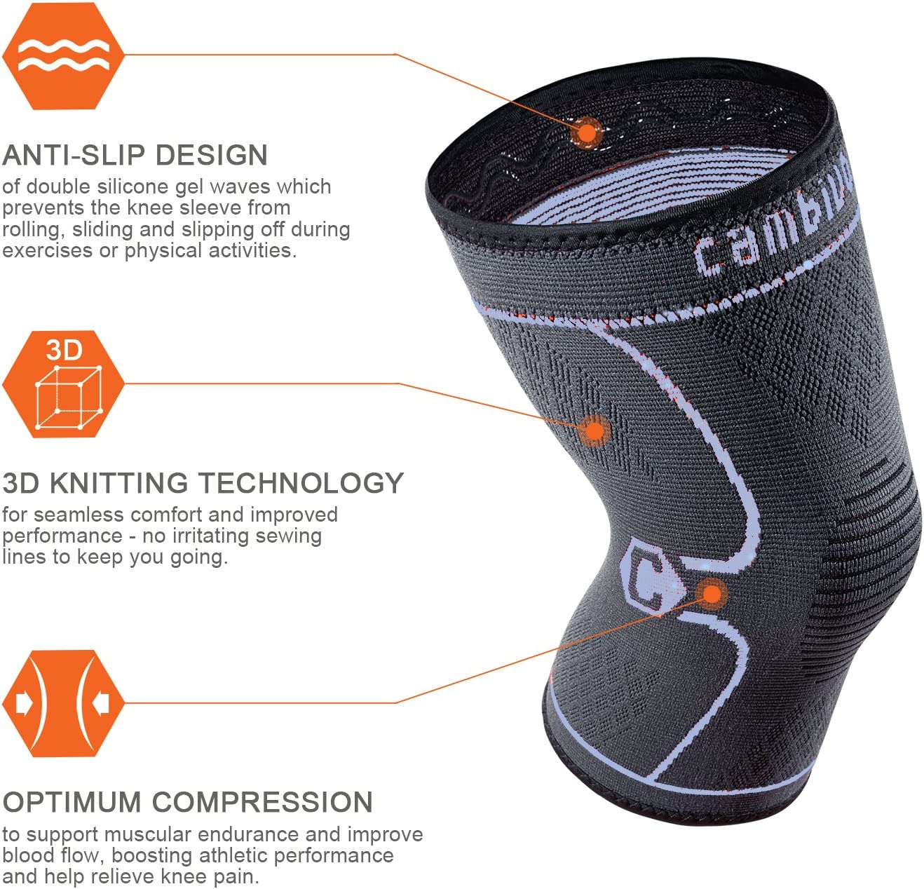 Knee Compression Sleeve Support for Men and Women Meniscus Tear CAMBIVO 2 Pack Knee Brace Sports Hiking ACL Arthritis Running