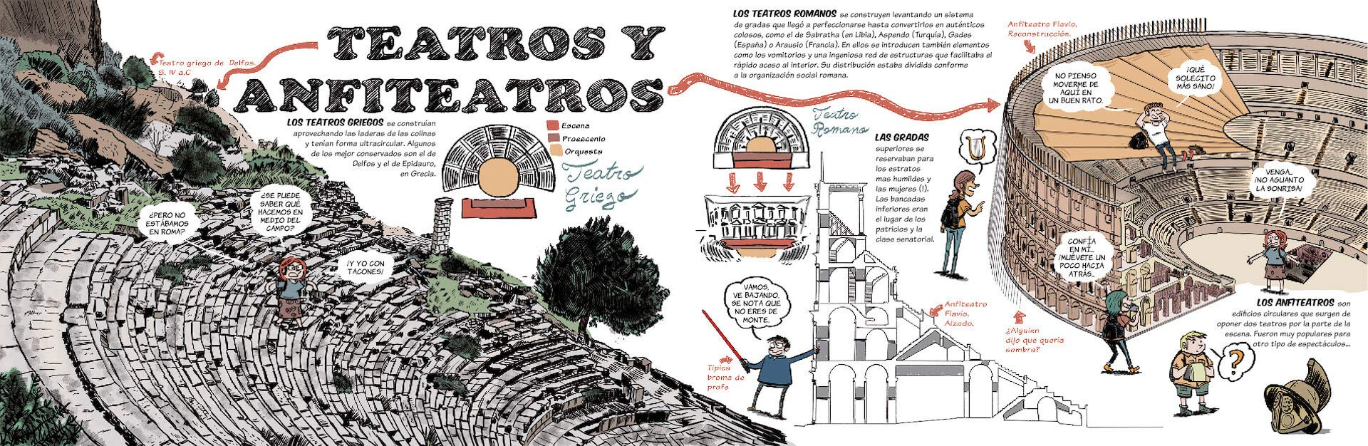 Historia del arte en cómic. El mundo clásico: 1: Amazon.es ...