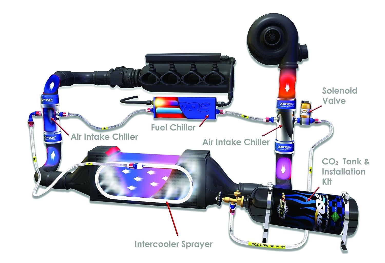 Amazon.com: Design Engineering 080108 CryO2 Intercooler Sprayer Kit: Automotive