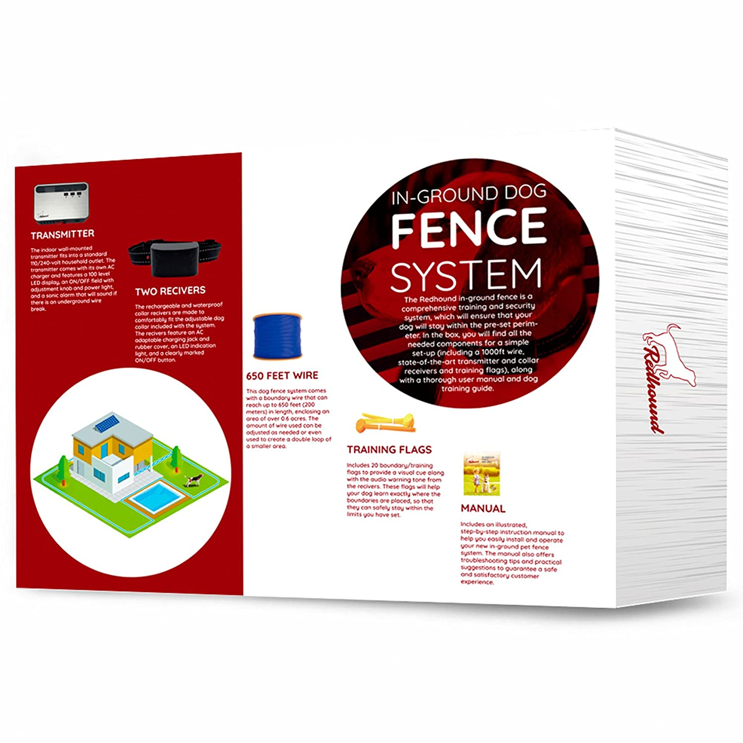 Amazon.com : In Ground Electric Fence for Dogs - Simple Do-It ...