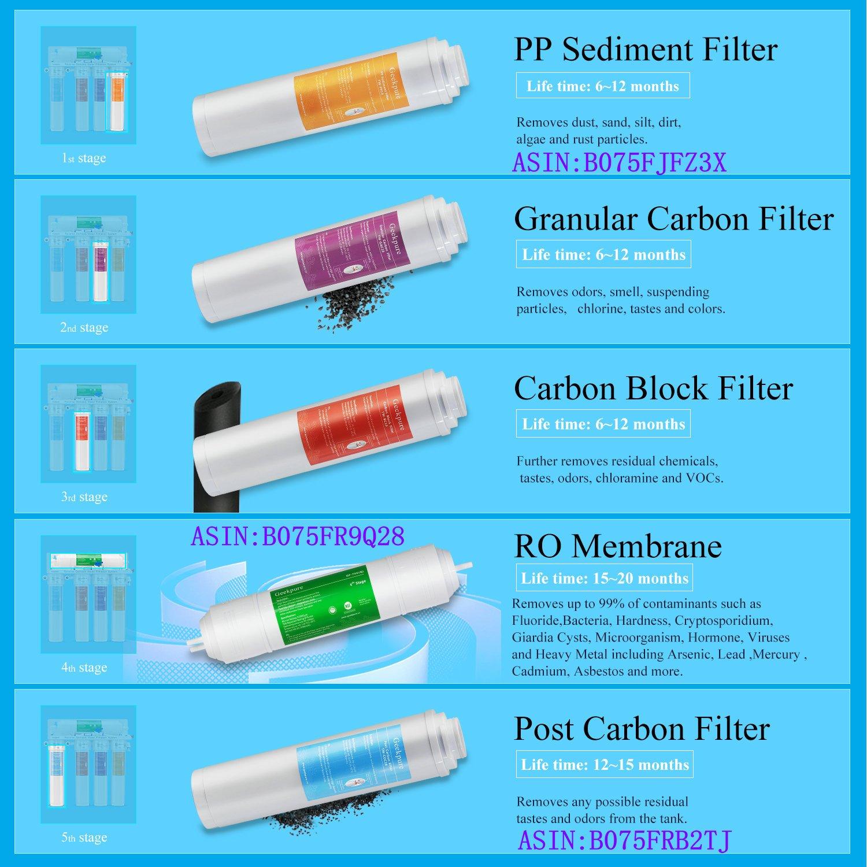 Geekpure RO5-BP Geekpure Reverse Osmosis Drinking Water Filter System-75GPD 5 Stage with Pump