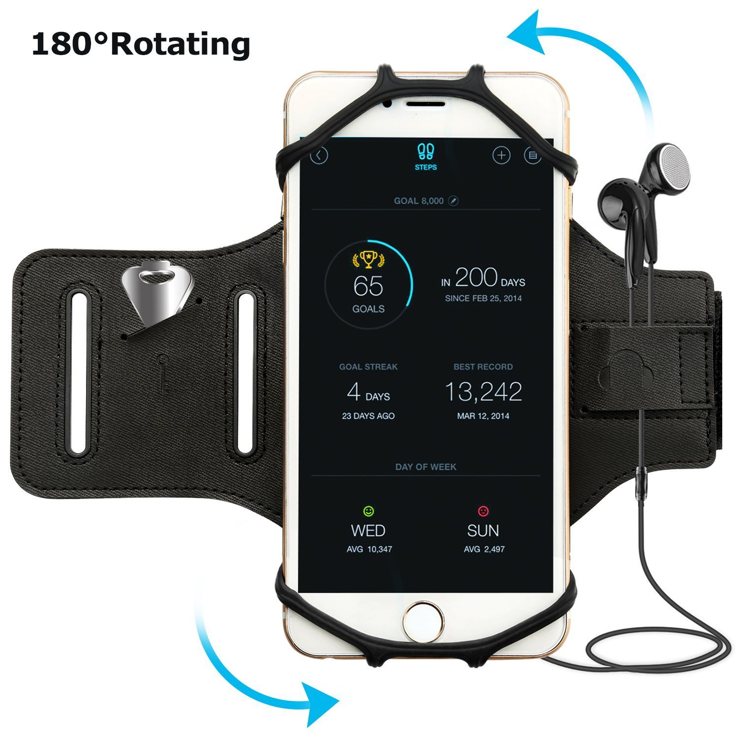 """Yahuan Running Armband for iPhone X/ 8 Plus/ 8/ 7 Plus/ 7/ 6S Plus/ 6S/ 6/ 5S/ SE,180 Rotatable Sports Workout Armband Phone Holder for SAMSUNG Galaxy S8/ MOTO Z and Other Phone from 4"""" to 5.8"""""""