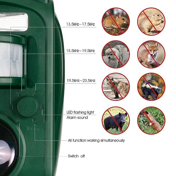 TurnRaise Ahuyentador de Animales Ultrasónico Accionado por Energía Solar + Intermitente-Efectivamente Ahuyenta a Todos los Parásitos y Animales al Aire ...