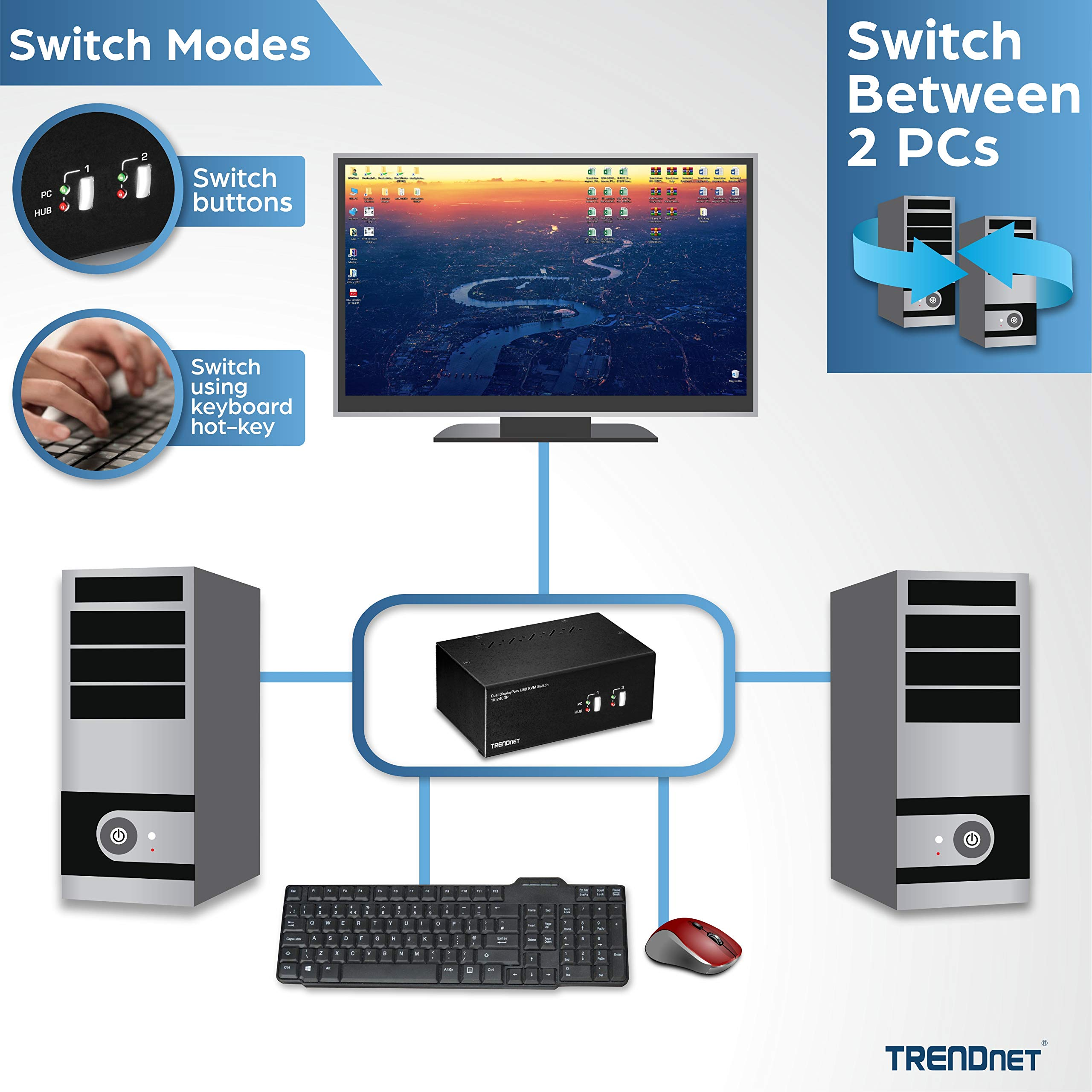 TRENDnet 2-Port Dual Monitor DisplayPort KVM Switch with Audio, 2-Port USB 2.0 Hub, 4K UHD Resolutions Up to 3840 X 2160, TK-240DP by TRENDnet (Image #6)