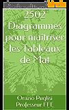 2502 Diagrammes pour maîtriser les Tableaux de Mat