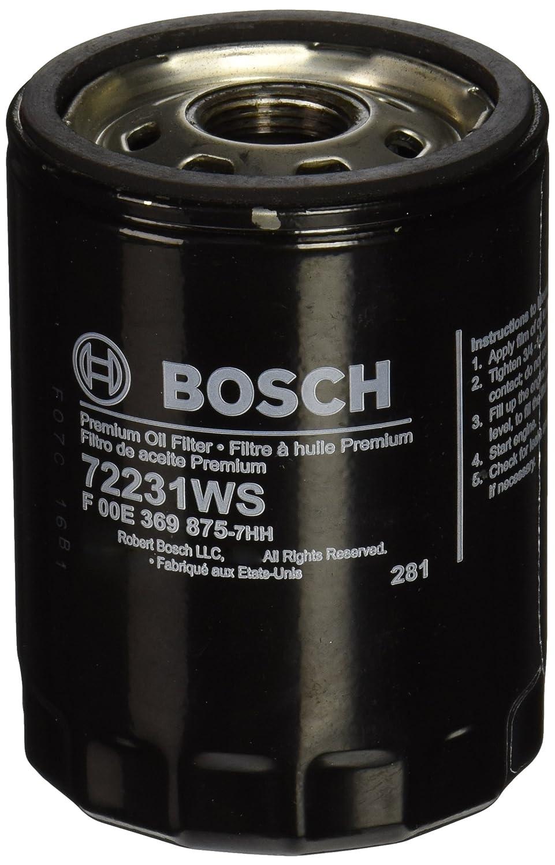 Bosch 72231 WS taller motor filtro de aceite: Amazon.es ...