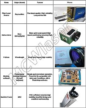 MCWlaser - Máquina de marcar fibra con módulo Max/Raycus (grabado permanente, acero inoxidable): Amazon.es ...