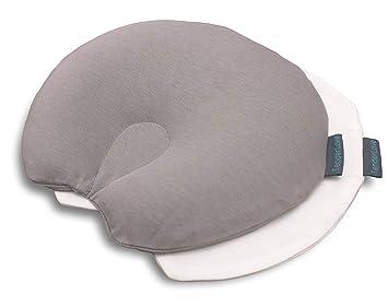 Amazon.com: tenderlove Premium dar forma de cabeza almohada ...