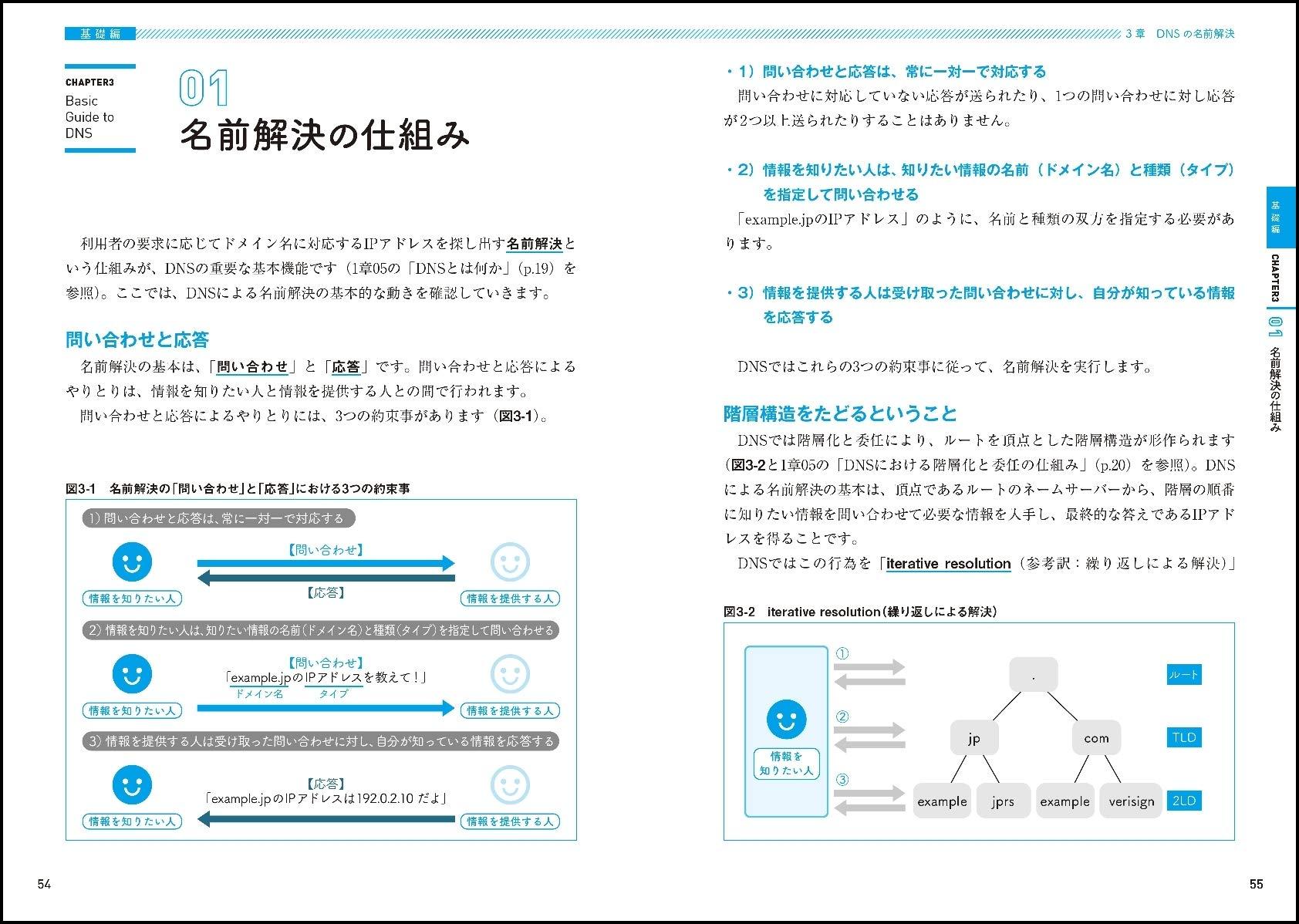 dnsがよくわかる教科書 株式会社日本レジストリサービス jprs 渡邉