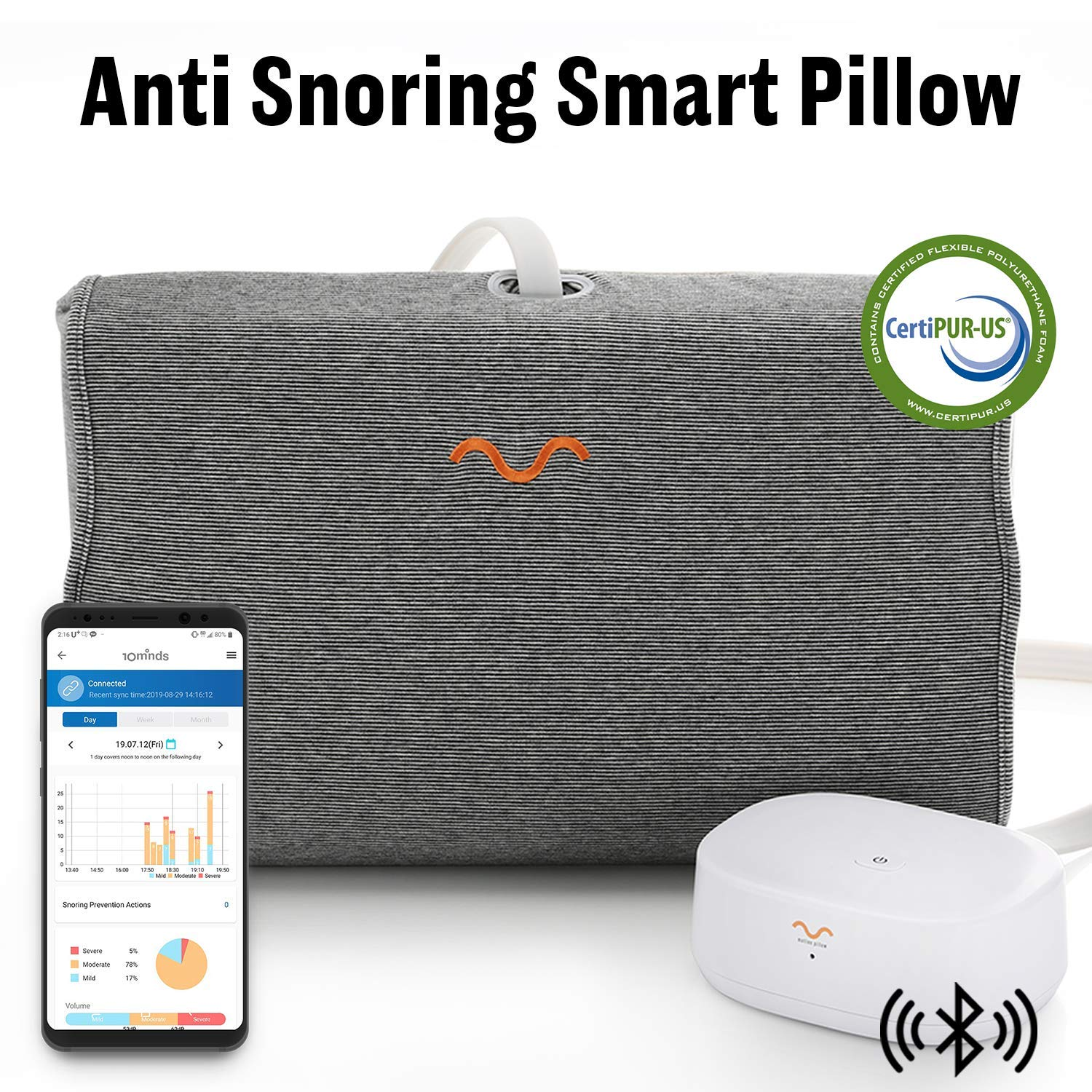 10Minds Motion Pillow, Sleep Tracking Non-Intrusive, Anti-Snoring,CertiPUR-US Memroy Foam, FDA Registered, Cotton USA Cover by 10Minds
