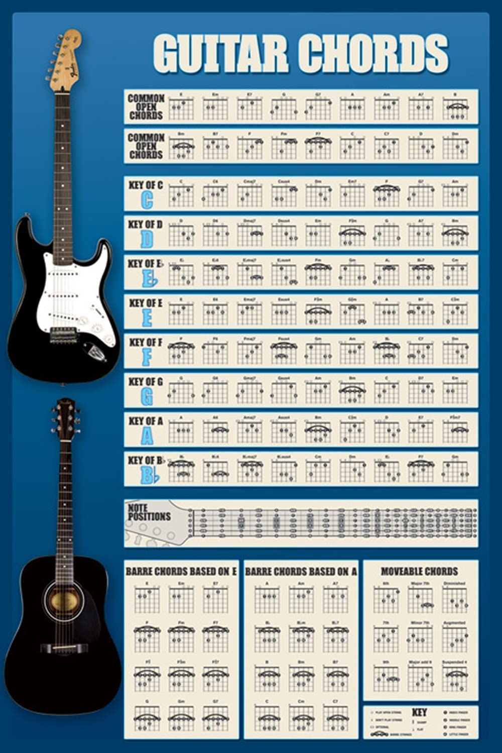 1art1 Empire Educational - Póster de acordes de Guitarra (versión ...