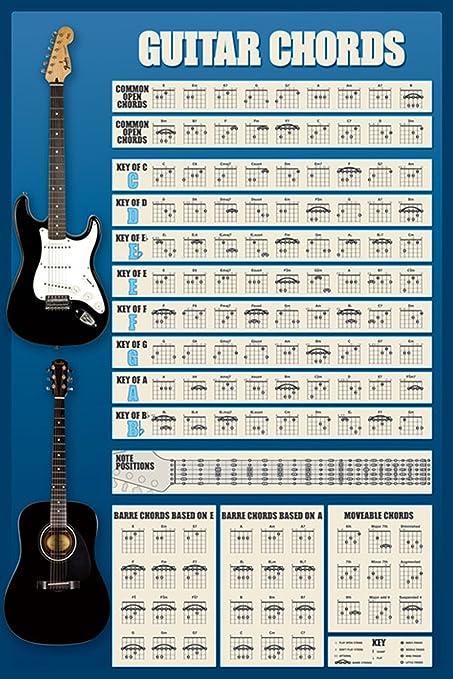 1art1® Empire Educational - Póster de acordes de Guitarra (versión 4)