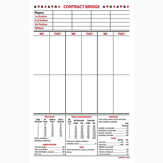 Bridge Score Sheet. View Bridge Rules Danville-Alamo Aauw Custom