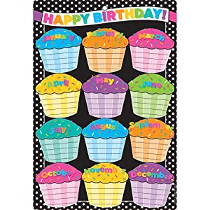"Ashley Productions ASH91037 Smart Poly Chart, B&W Polka Dots Happy Birthday, Polypropylene (PP)/Steel, 13"" x 19"""