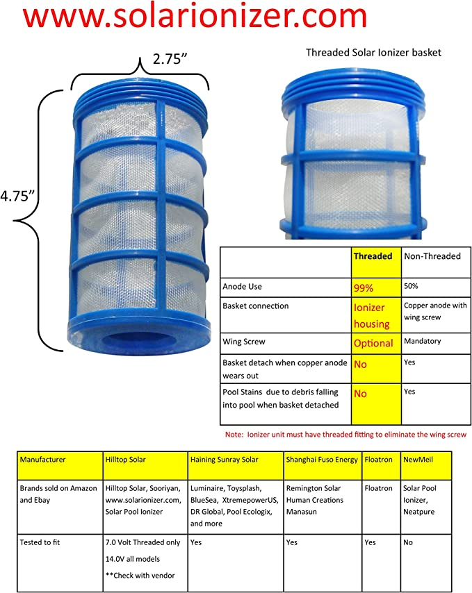 Filtro de repuesto para purificador de piscina solar ionizador ...