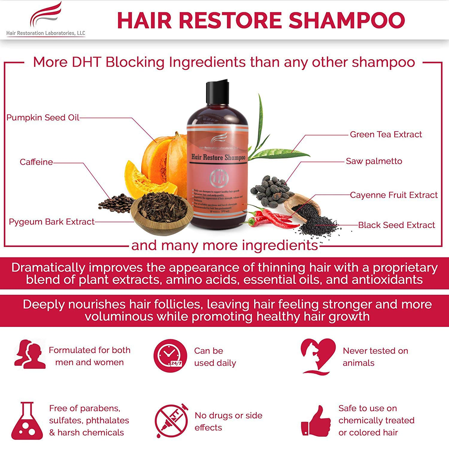 Hair Restoration Laboratories Hair Restore Shampoo, DHT Blocker to Prevent Hair Loss, Sulfate-Free for Color Treated Hair, Effective Daily Use Hair Thickening Thinning Hair for Men and Women, 16 oz: Beauty