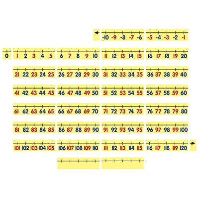 Dowling Magnets Magnetic Demonstration Number Line , -10 to 120 (Set of 31 Segments, Each Measuring 10 inches Wide x 2.75 inches high): Industrial & Scientific