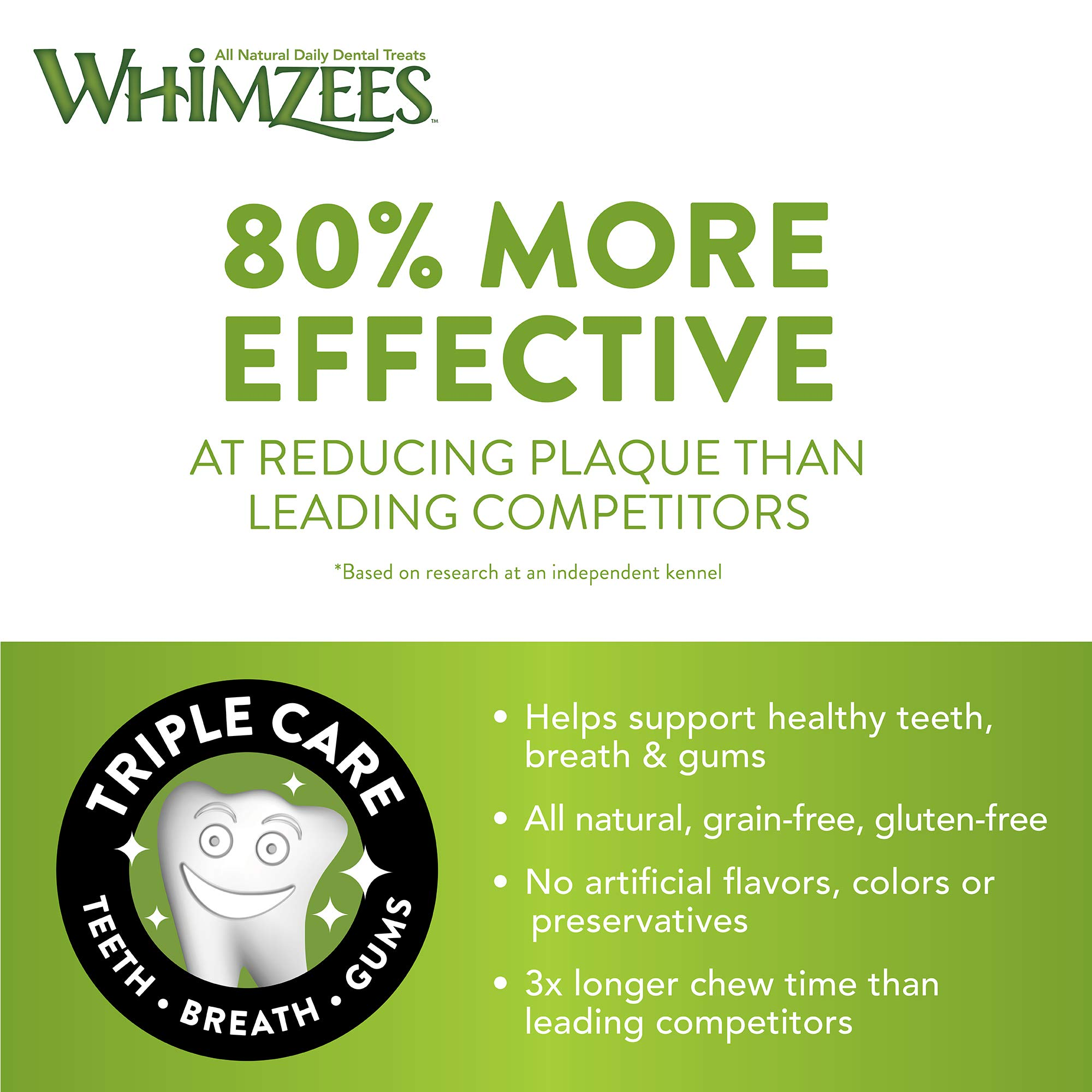 Whimzees 30 Day Pack Dog Dental Treats, Large Brushzees, Pack Of 30 by Whimzees (Image #7)