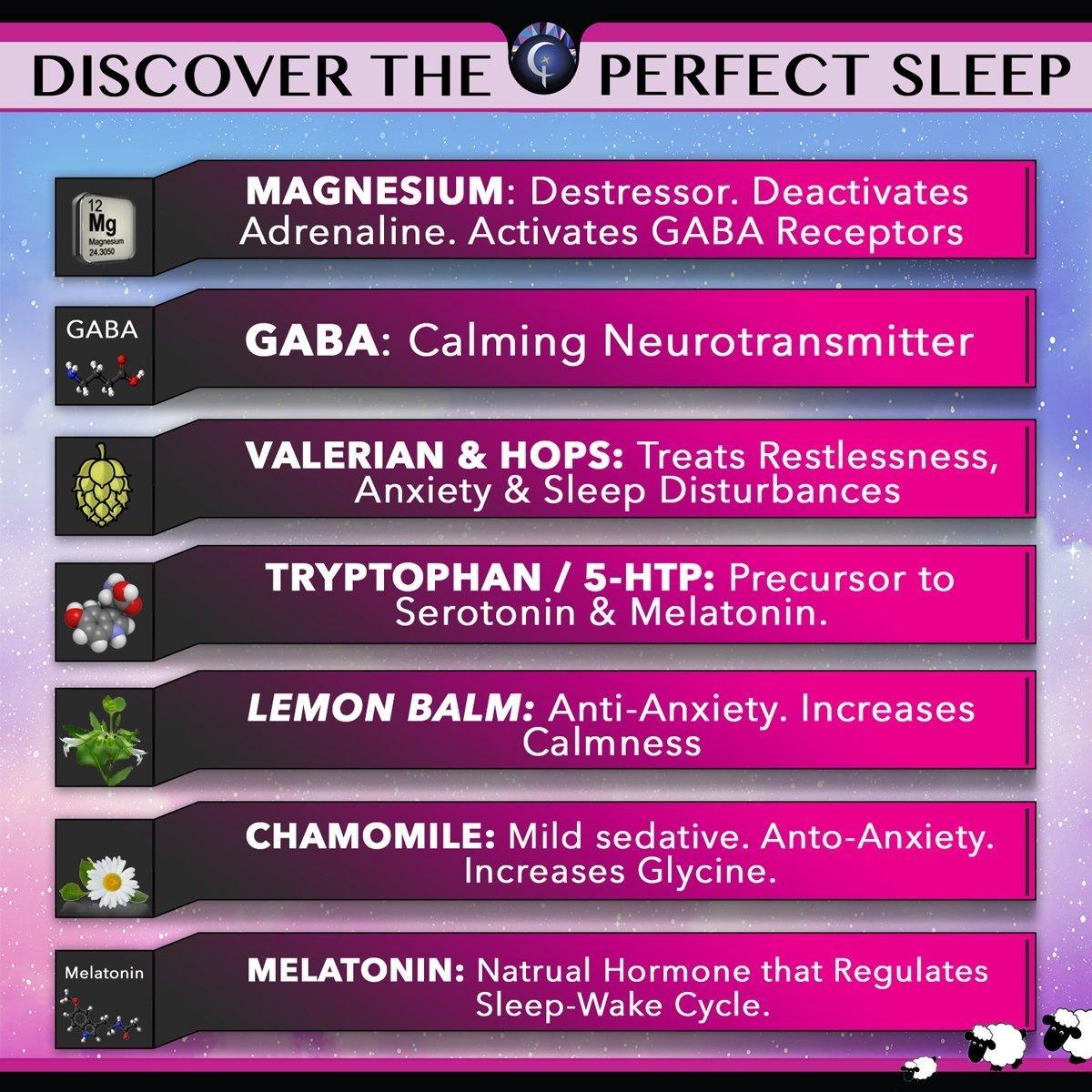 cosmic icon La pastilla para dormir de cosmic icon con Melatonina + 5-HTP 175cc Blanco: Amazon.es: Salud y cuidado personal