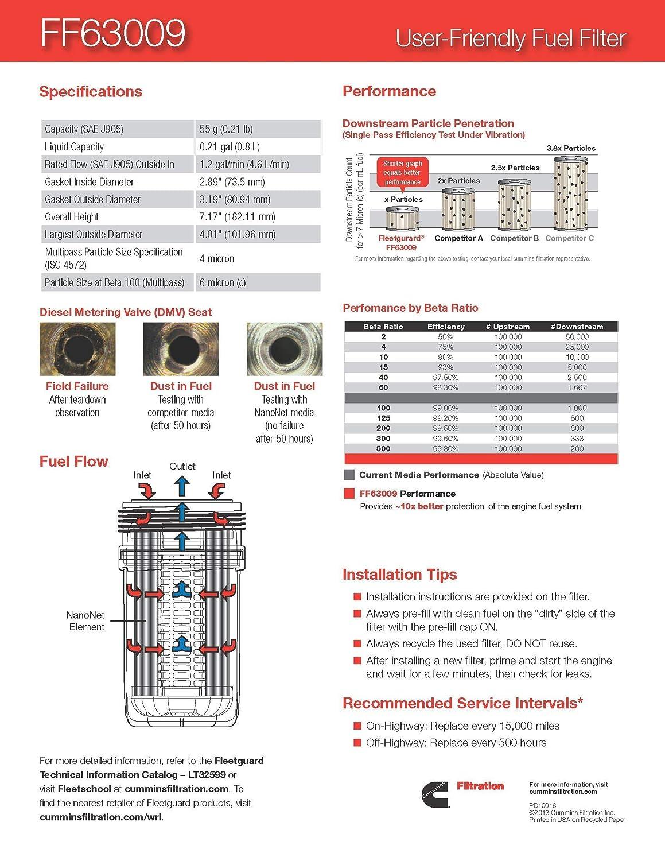 Fleetguard FF63009 Cummins 5303743 Best in Class Protection/&Longer Fuel System Life Fuel Filter w// NanoNet Hi Performance Filtration for Cummins B//L Series Engine 2x Contaminant Holding Cap