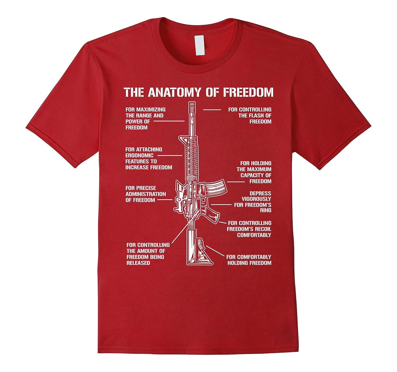 Assault Rifle AR15 AR 15 Gun Anatomy of Freedom – Funny Guns-TD ...