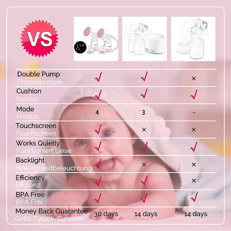 Tire-lait Electrique Double Pompe dallaitement de massage Rechargeable pour le confort de la maman-InnoBeta Baby
