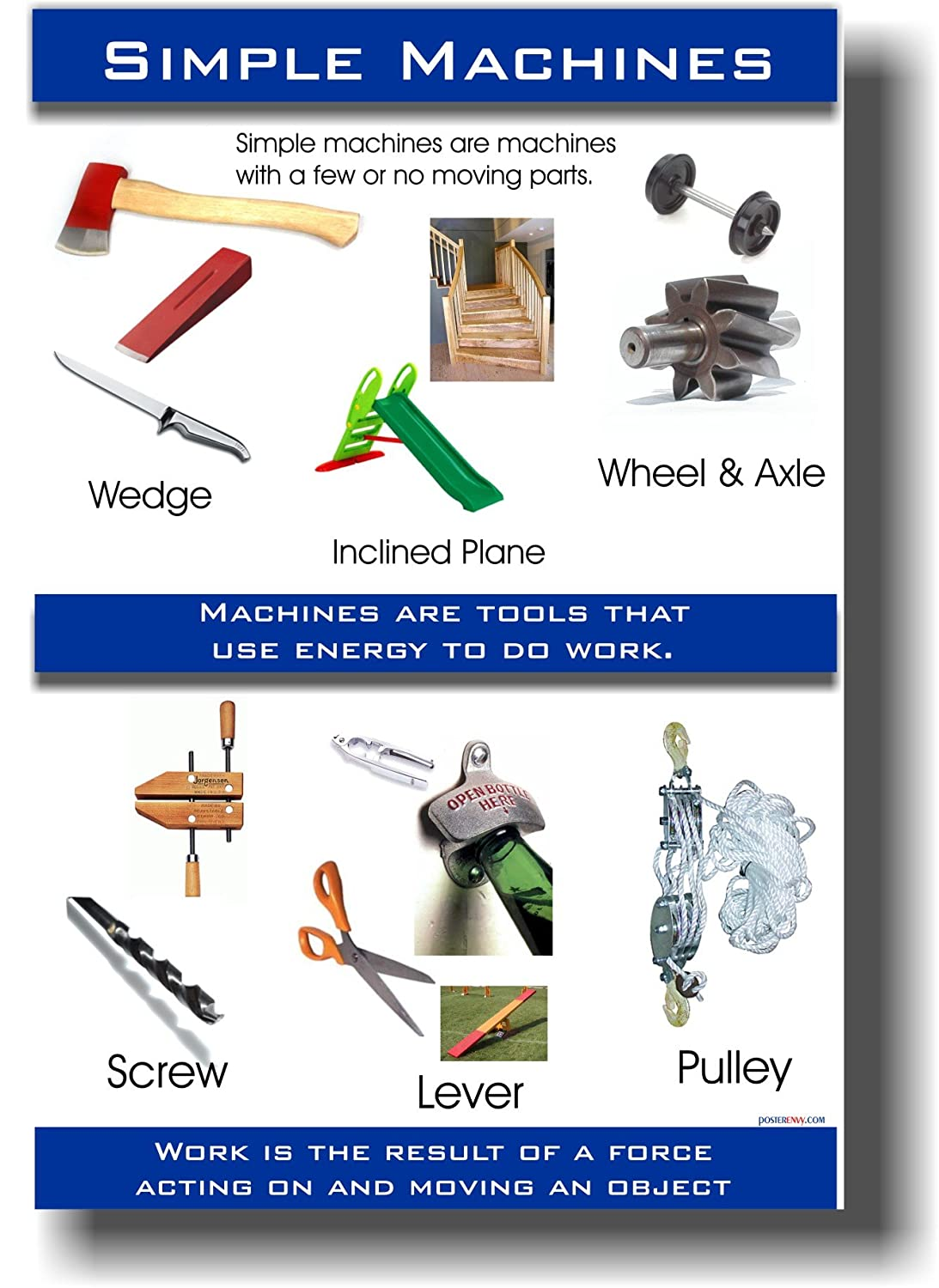 amazon com simple machines classroom science poster prints