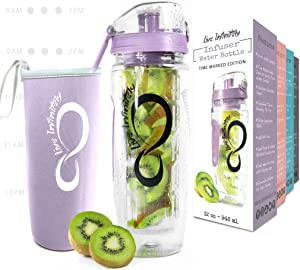 Live Infinitely 32 oz. Fruit Infuser Water Bottles With Time Marker, Insulation Sleeve & Recipe eBook - Fun & Healthy Way to Stay Hydrated (Lilac Timeline, 32 Ounce)
