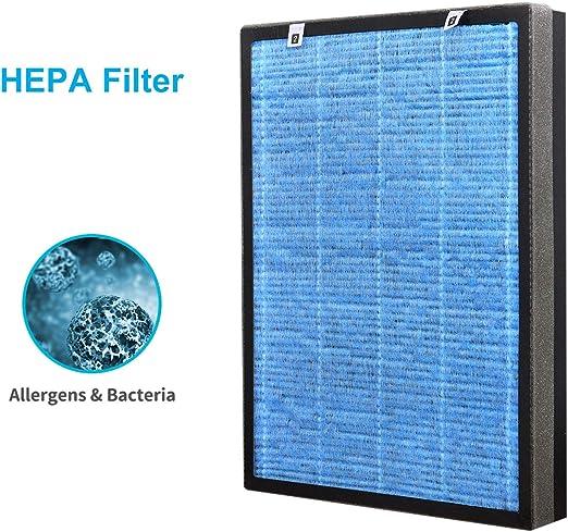 Filtro purificador de Aire de Repuesto para UN039 Series, HEPA con ...