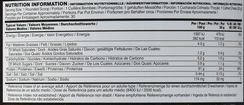 Optimum Nutrition Gold Standard Whey - 908g, 908 g: Amazon.es: Salud y cuidado personal