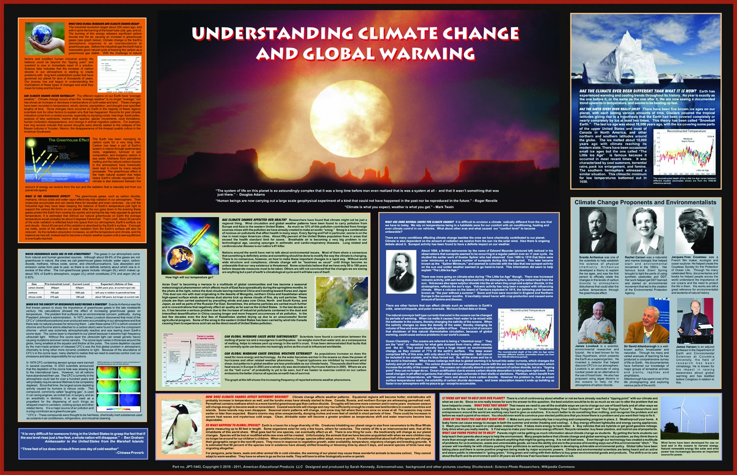 American Educational Understanding Climate Change and Global Warming Poster, 38x26' 38x26 JPT-1443