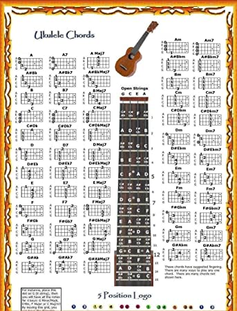 Ukulele ukulele chords poster : Amazon.com: UKULELE CHORDS POSTER & NOTE LOCATOR & 5 POSITION LOGO ...