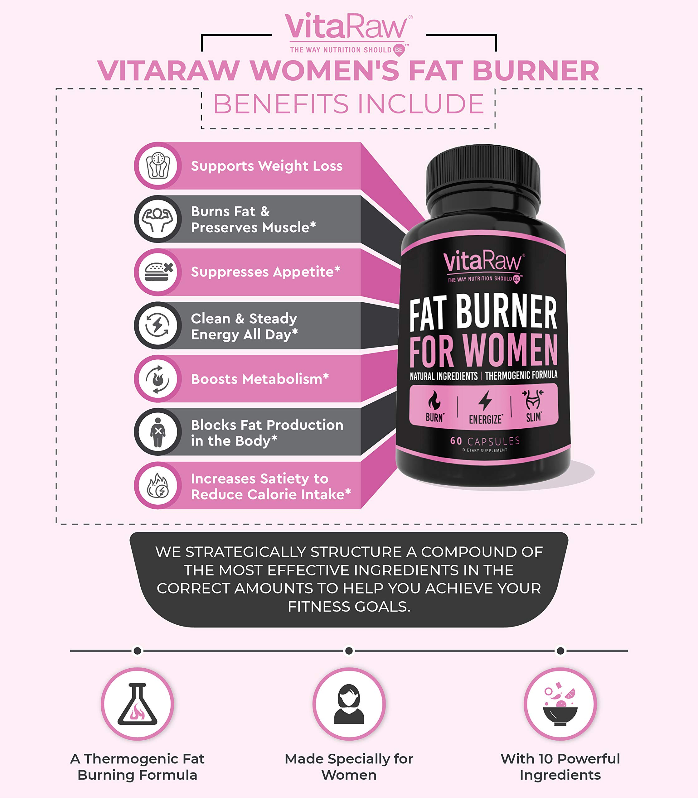 Health Shopping Weight Loss Pills for Women [Diet Pills for Women ] The Best Fat Burners for Women