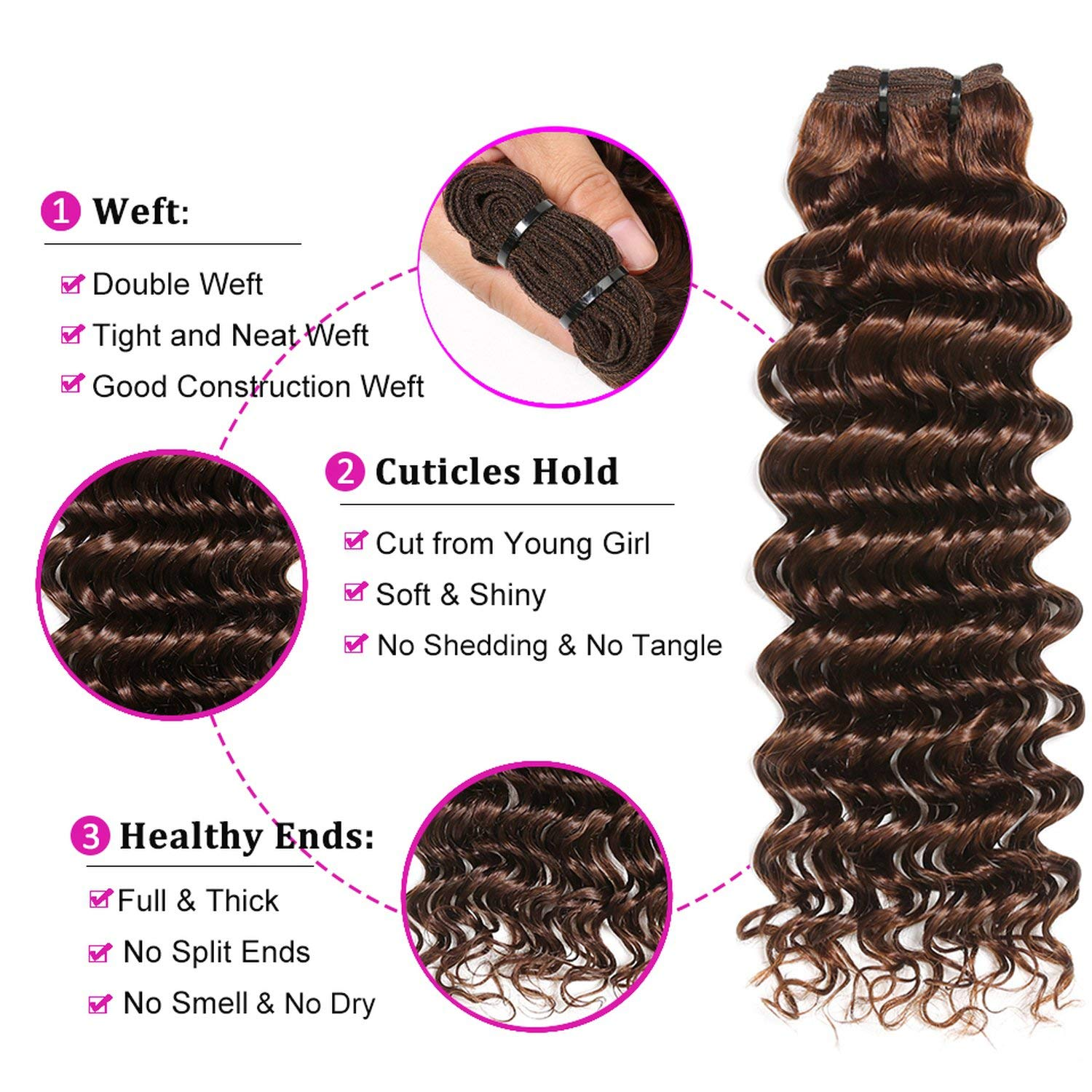 Deep Wave Bundles Brazilian Human Hair 3/4 Bundles 100% Human Hair Extensions NonRemy Dark/Light Brown #27 Blonde Colored The rest of my life,24 24 24 24,#4