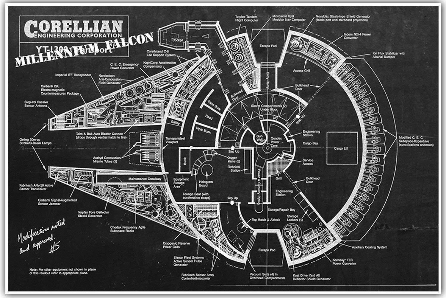 Vintage Patent Star Wars Millennium Falcon, Patent Poster, Blueprint