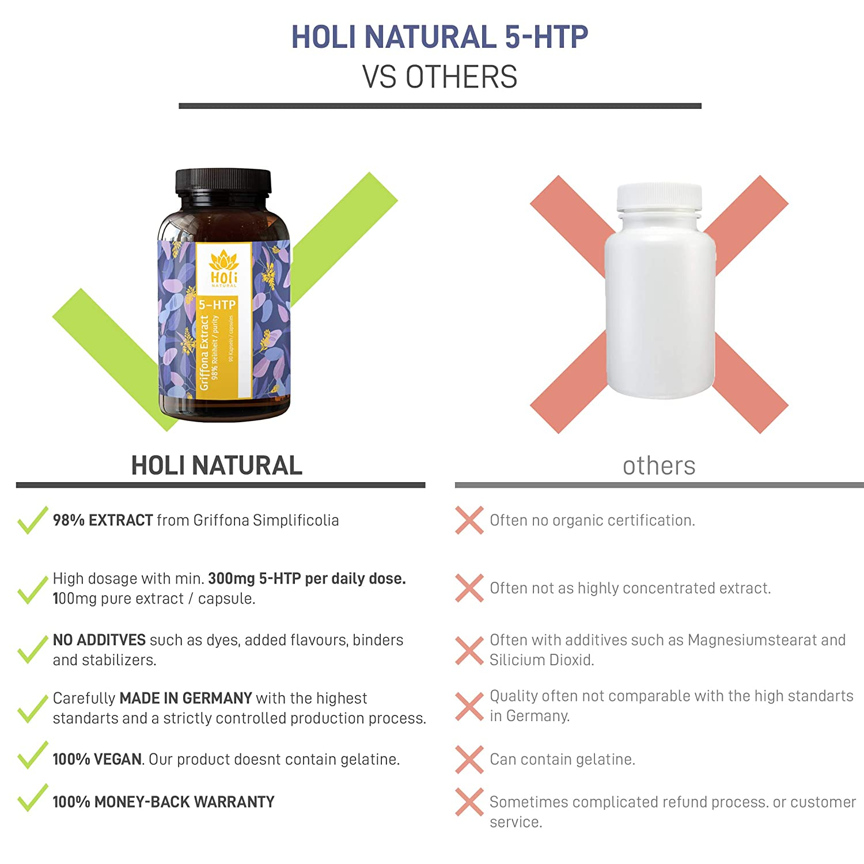 Holi Natural® 5-HTP. 90 cápsulas. Dosis diaria de 300mg (3 cápsulas). PURO 5-hidroxitriptófano de extracto de semilla de Griffonia. Vegano. Sin ...