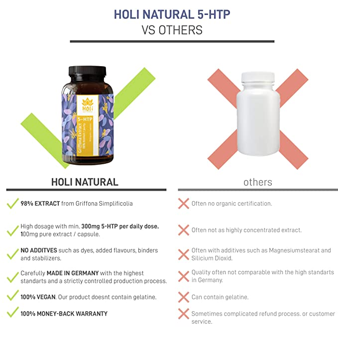Holi Natural® 5-HTP. 90 cápsulas. Dosis diaria de 300mg (3 cápsulas). PURO 5-hidroxitriptófano de extracto de semilla de Griffonia. Vegano.