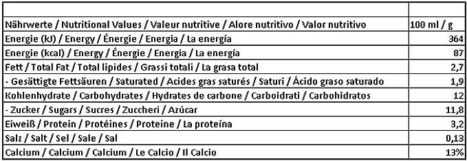 Chocomel, Cacao en Caja para Beber, Paquete de 6, 6 x 200 ml