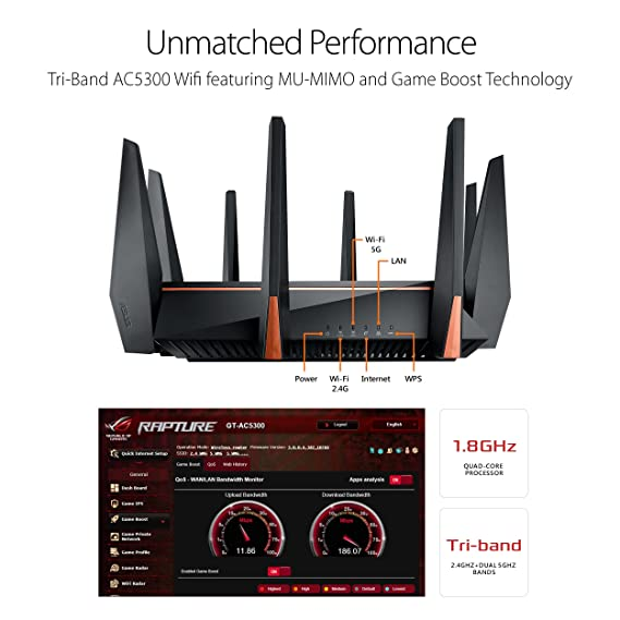 b28c4468e4 Amazon.com  ASUS Gaming Router Tri-band WiFi (Up to 5334 Mbps) for VR   4K  streaming