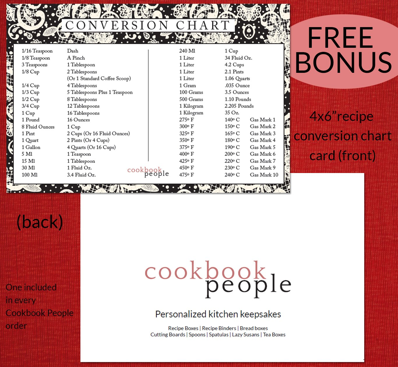 Amazon Cookbook People Kitchen Conversion Magnetic Chart Sage