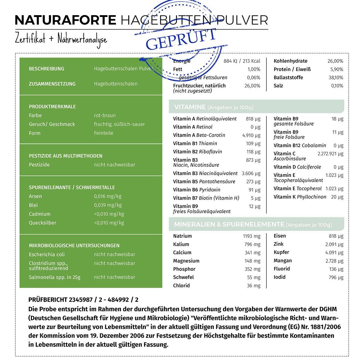 Fantastisch Türzarge Fräsern Galerie - Benutzerdefinierte ...