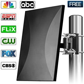 Review TV Antenna, 2018 NEW