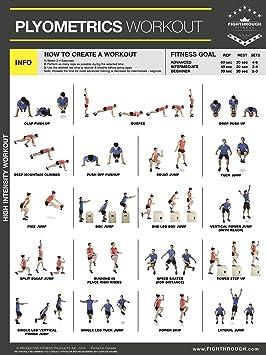 Entrenamiento de Alta Intensidad Pliometría – ft – LAMINADO Poster/tabla para – Fuerza y