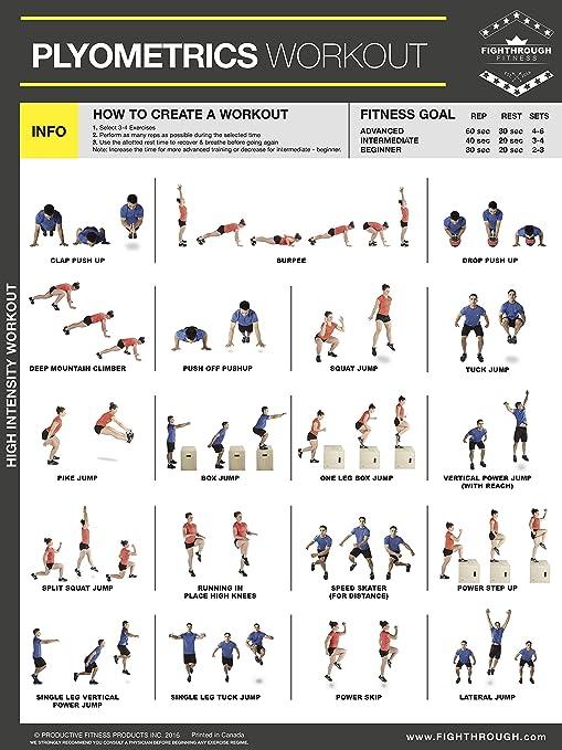 Plyometrics High Intensity Workout
