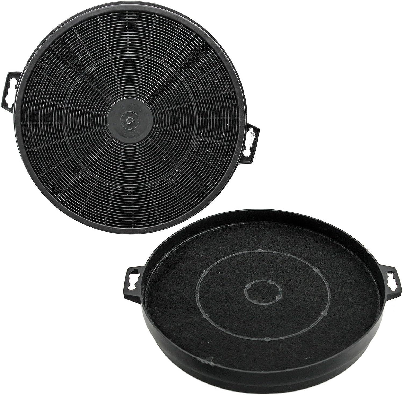 SPARES2GO S1 tipo de filtros de carbón para campanas extractoras ...