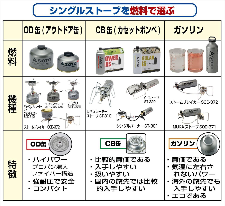 SOTO SOD-700-10 Bidon /à Carburant pour r/échaud Muka Stove 1 l Argent