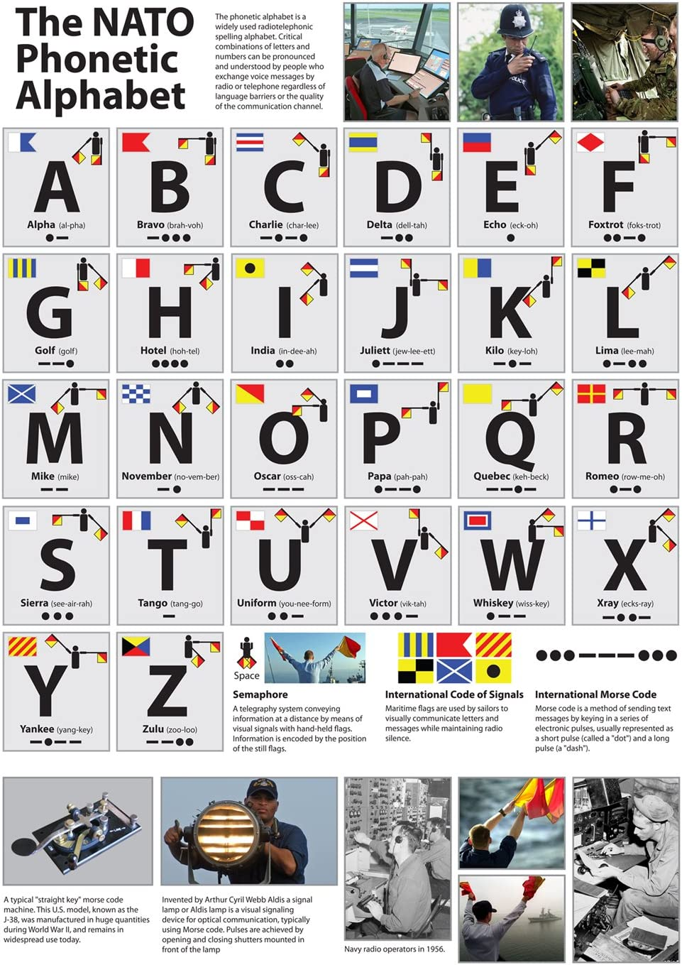 PICTURE PHONETIC ALPHABET  POSTER PRINT