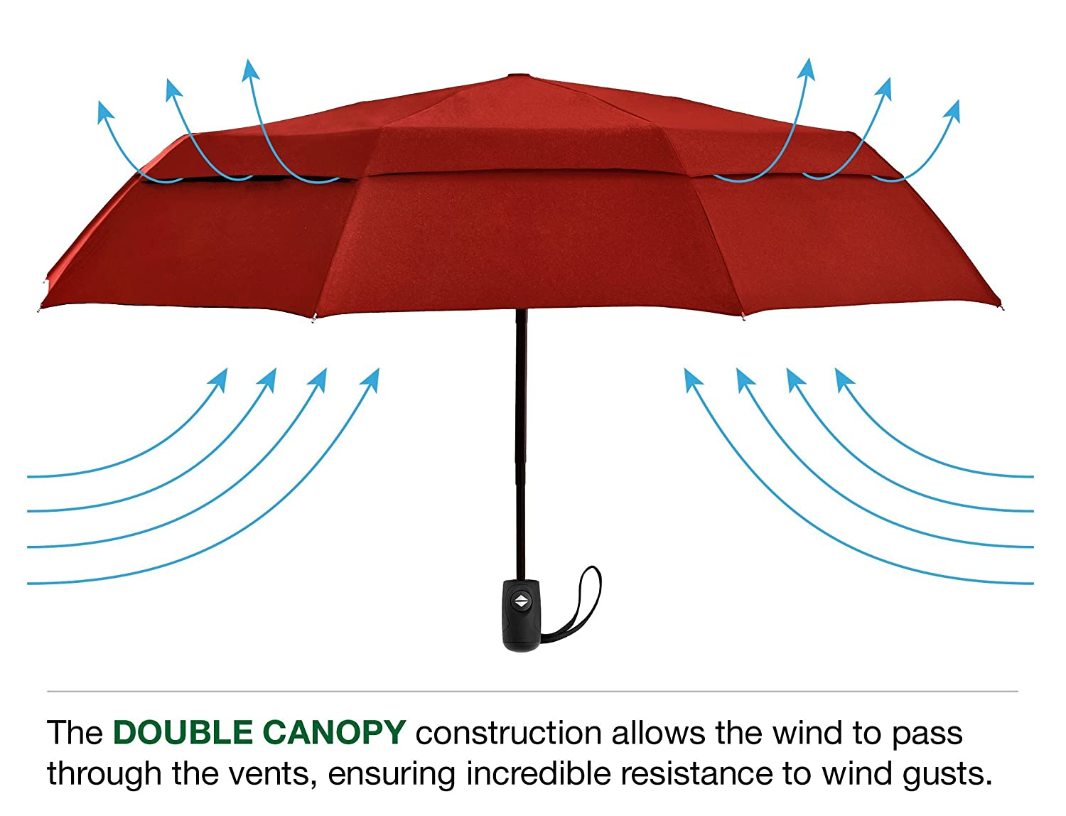 Amazon.com  EEZ-Y Compact Travel Umbrella w/ Windproof Double Canopy Construction - Auto Open Close (Burgundy)  Sports u0026 Outdoors  sc 1 st  Amazon.com : canopy umbrella - memphite.com